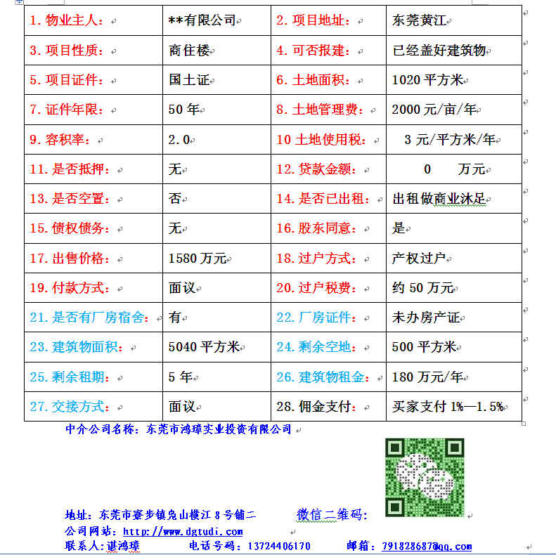 黄江麒麟沐足阁占地面积1020平方米,建筑5040平方米