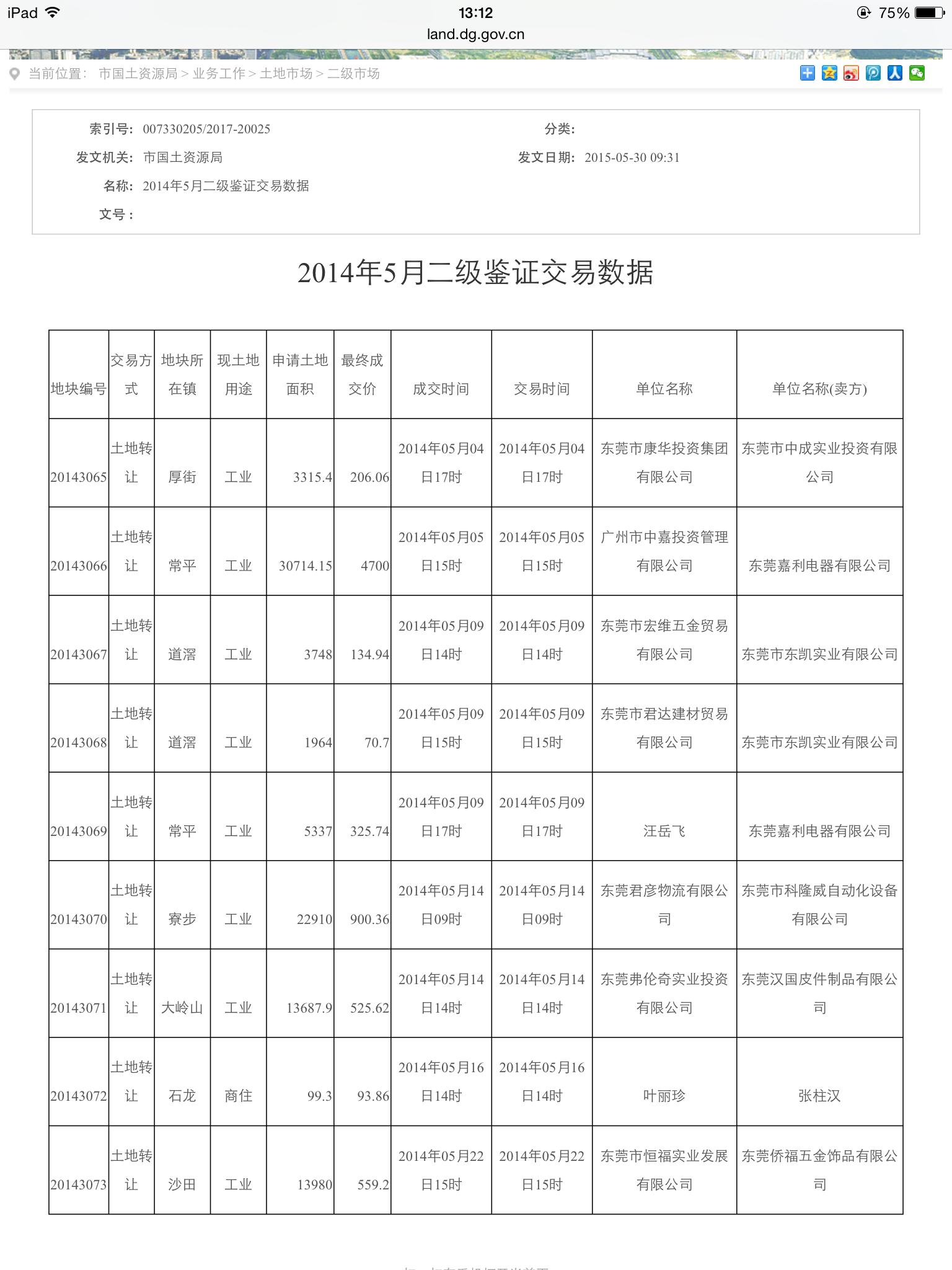 东莞土地ope手机客户端@东莞长安独院花园式ope体育滚球ope手机客户端,占地面积28.5亩