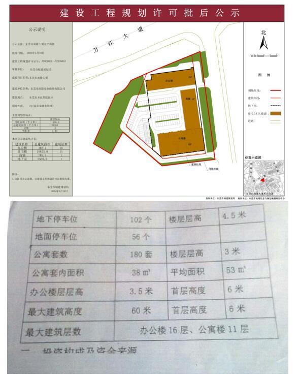 东莞ope体育滚球ope手机客户端@商住项目30000平方米转让