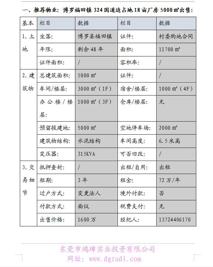 博罗福田18亩ope体育滚球ope手机客户端