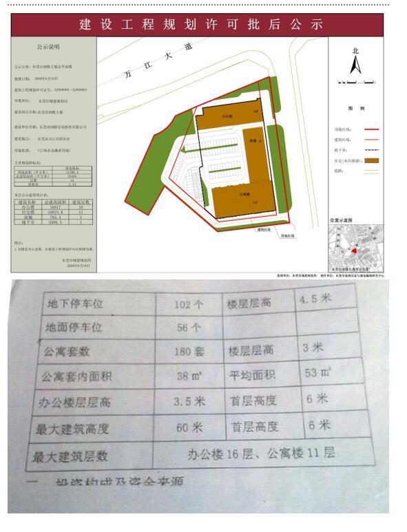 ope电竞官网万江街道商住项目30000平方米ope手机客户端