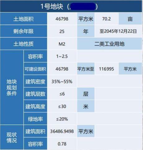 ope电竞官网鸿璋实业投资有限公司